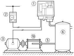 wiring diagram for float switch with Mcs 3 Polig on Dual Switch Light Wiring Diagram besides pressor Unloader Valve Schematic besides Mcs 3 Polig also Attwood Bilge Pump Wiring Diagram moreover Installing A Bilge Pump Light.