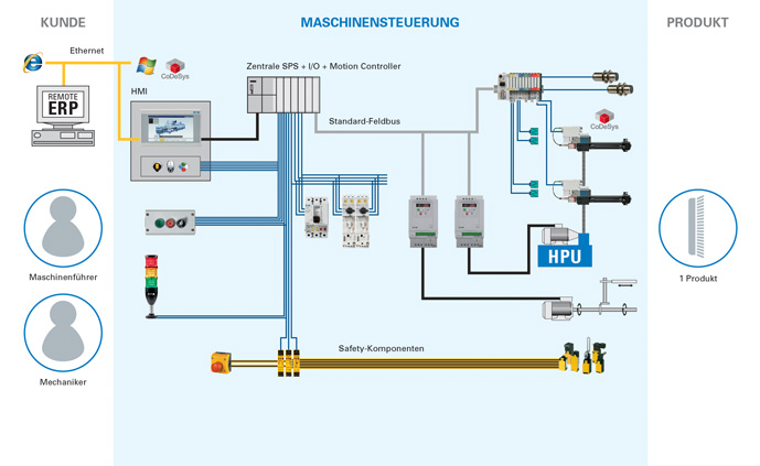 414401603185864031 together with Fig8 additionally Macht Belangdiagram likewise Enthalpy as well Slide0012. on power diagram