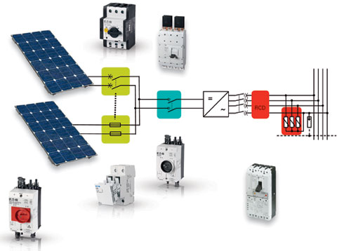 switchgear range for photovoltaic systems